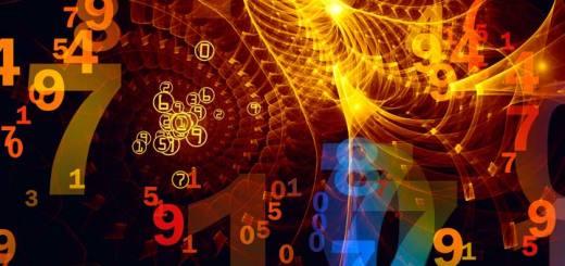 каббалистическая нумерология, нумерология имени фамилии