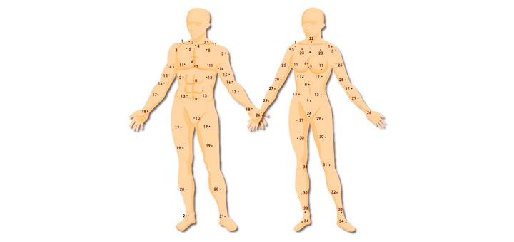 Значение родинок на теле значение у женщин