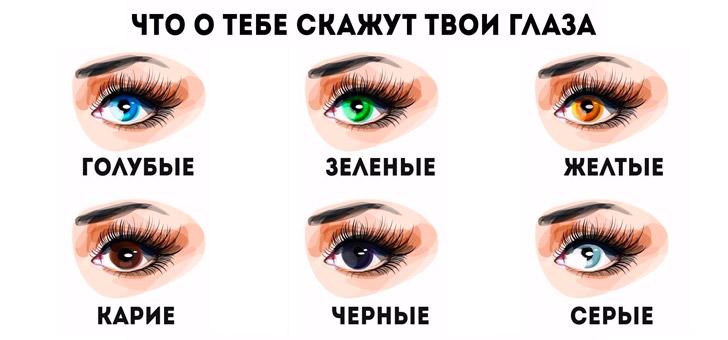 цвет глаз и характер человека